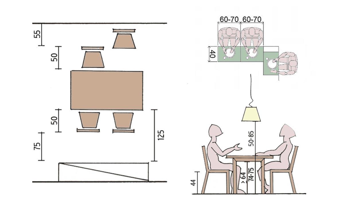 Dimensioni Tavolo Sala Da Pranzo sceglere la sedia giusta per il tavolo da pranzo | interior